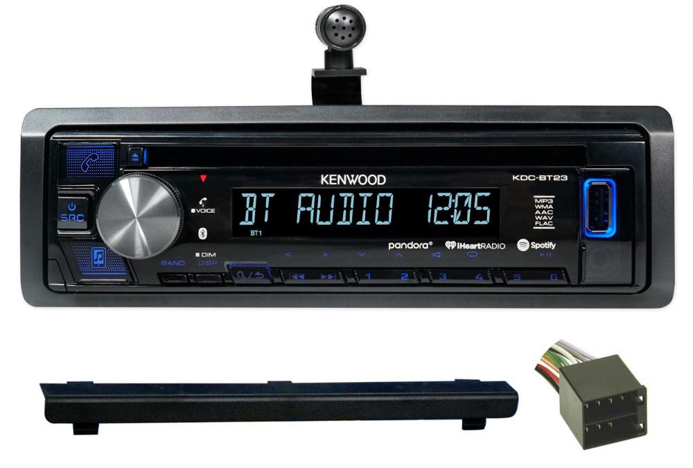 1994 Bluetooth